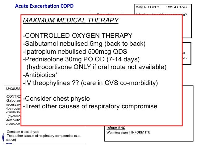 bipap for copd exacerbation