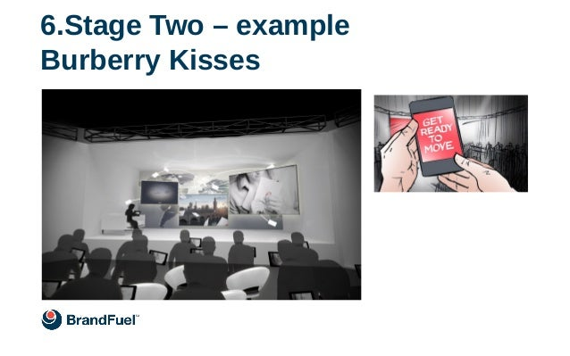 6.Stage Two – example Burberry Kisses As the previous presentation ends the devices alert the delegates to something new.....