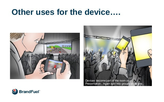 Other uses for the device…. Two way voting, interaction, gaming, split into groups, purely dependant on content and messag...