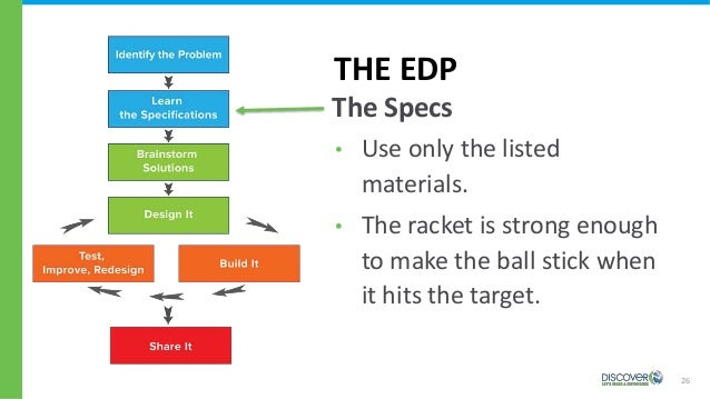 26 THE EDP The Specs • Use only the listed materials. • The racket is strong enough to make the ball stick when it hits th...