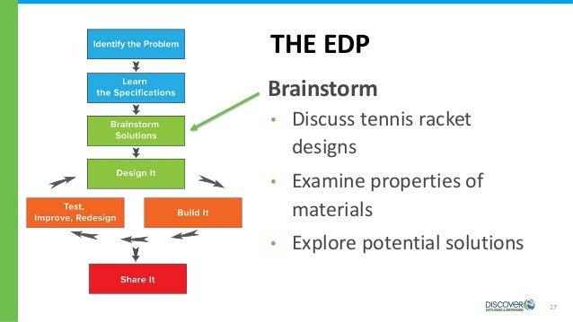 27 THE EDP Brainstorm • Discuss tennis racket designs • Examine properties of materials • Explore potential solutions