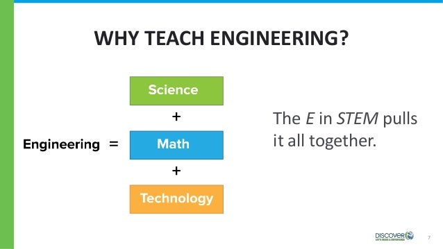 7 The E in STEM pulls it all together. WHY TEACH ENGINEERING?