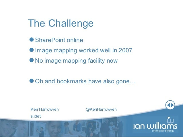 Keri Harrowven @KeriHarrowven slide5 The Challenge SharePoint online Image mapping worked well in 2007 No image mapping...