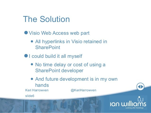 Keri Harrowven @KeriHarrowven slide6 The Solution Visio Web Access web part • All hyperlinks in Visio retained in SharePo...
