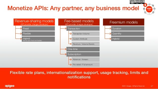 Flexible rate plans, internationalization support, usage tracking, limits and notifications! Monetize APIs: Any partner, an...