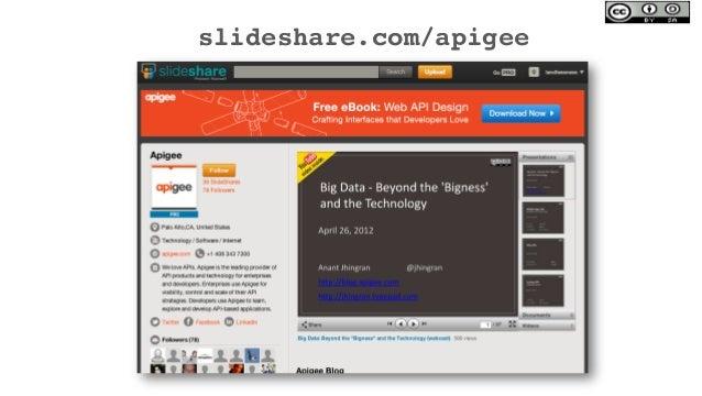 slideshare.com/apigee