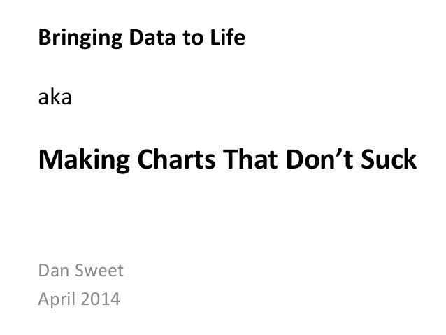 Bringing Data to Life aka Making Charts That Don't Suck Dan Sweet April 2014