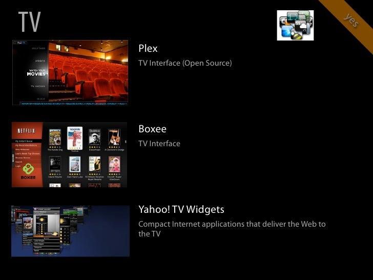 TV ye s Plex TV