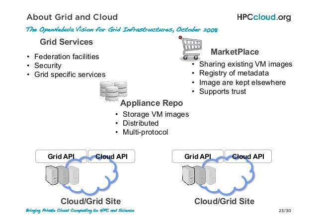big data processing in cloud computing environments pdf