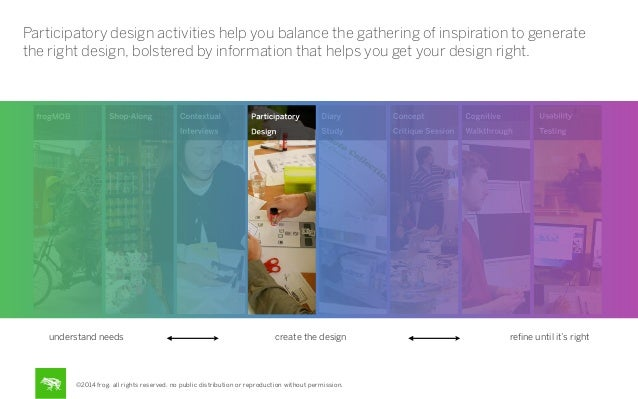 Participatory design activities help you balance the gathering of inspiration to generate the right design, bolstered by i...
