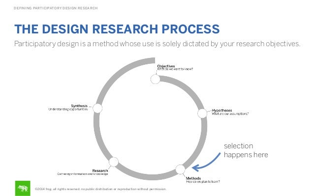 DEFINING PARTICIPATORY DESIGN RESEARCH  THE DESIGN RESEARCH PROCESS Participatory design is a method whose use is solely d...