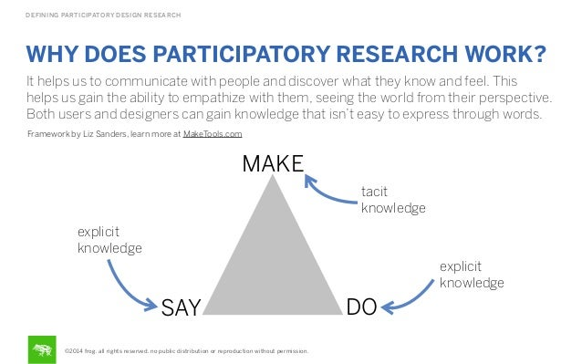 DEFINING PARTICIPATORY DESIGN RESEARCH  WHY DOES PARTICIPATORY RESEARCH WORK? It helps us to communicate with people and d...