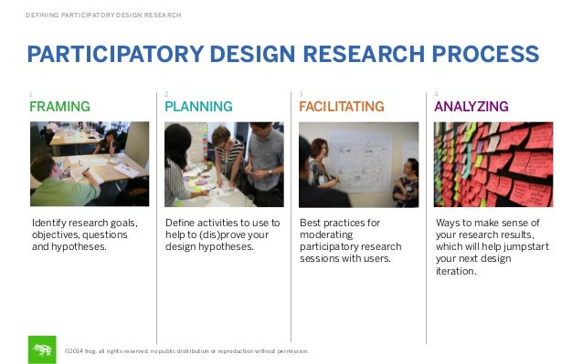 DEFINING PARTICIPATORY DESIGN RESEARCH  PARTICIPATORY DESIGN RESEARCH PROCESS 1  2  3  4  FRAMING  PLANNING  FACILITATING ...