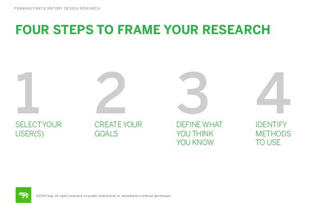 FRAMING PARTICIPATORY DESIGN RESEARCH  FOUR STEPS TO FRAME YOUR RESEARCH  1 2 3 4 SELECT YOUR USER(S)  CREATE YOUR GOALS  ...