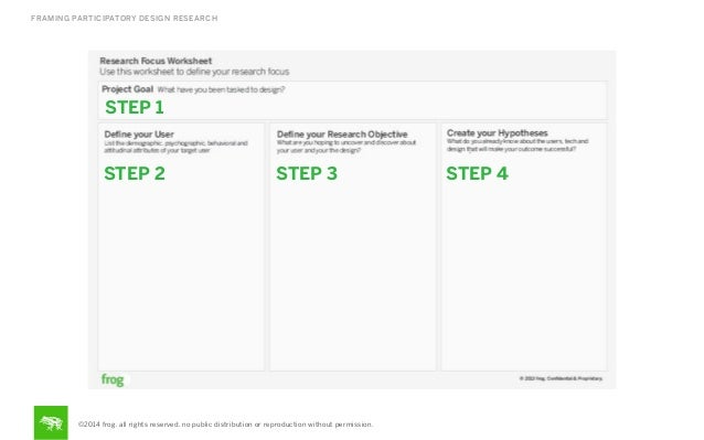FRAMING PARTICIPATORY DESIGN RESEARCH  STEP 1  STEP 2  STEP 3  ©2014 frog. all rights reserved. no public distribution or ...
