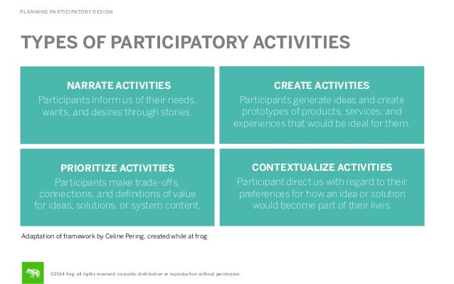 PLANNING PARTICIPATORY DESIGN  TYPES OF PARTICIPATORY ACTIVITIES NARRATE ACTIVITIES Participants inform us of their needs,...
