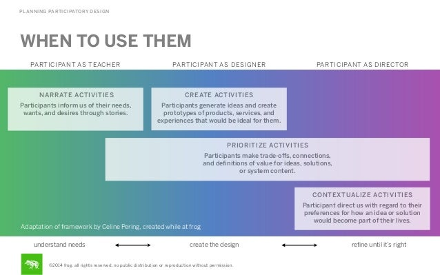 PLANNING PARTICIPATORY DESIGN  STEP  WHEN TO USE THEM PARTICIPANT AS TEACHER  PARTICIPANT AS DESIGNER  NARRATE ACTIVITIES ...