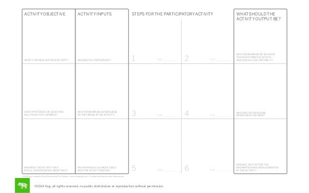 ACTIVITY OBJECTIVE  ACTIVITY INPUTS  WHAT IS THE GOAL FOR YOUR ACTIVITY?  WHO ARE THE PARTICIPANTS?  WHAT HYPOTHESES OR QU...