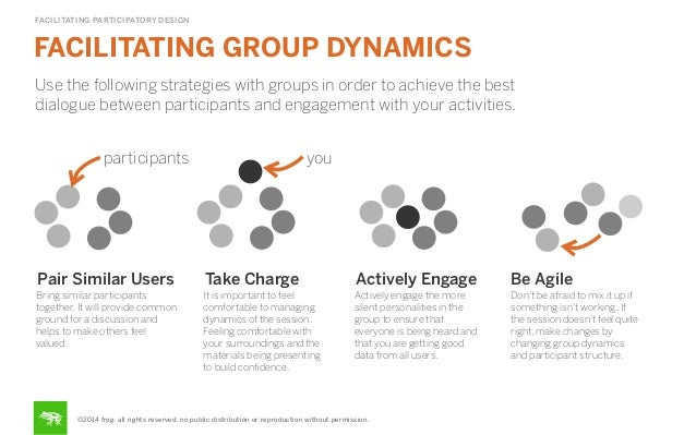 FACILITATING PARTICIPATORY DESIGN  FACILITATING GROUP DYNAMICS Use the following strategies with groups in order to achiev...