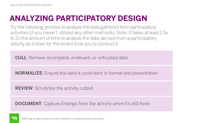 ANALYZING PARTICIPATORY DESIGN  ANALYZING PARTICIPATORY DESIGN Try the following process to analyze the data gathered from...