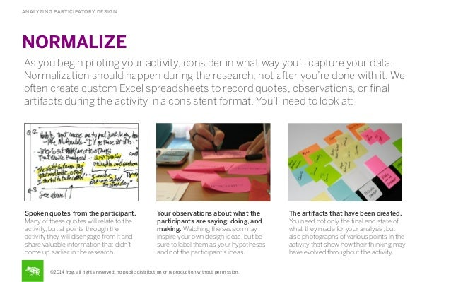 ANALYZING PARTICIPATORY DESIGN  NORMALIZE As you begin piloting your activity, consider in what way you'll capture your da...