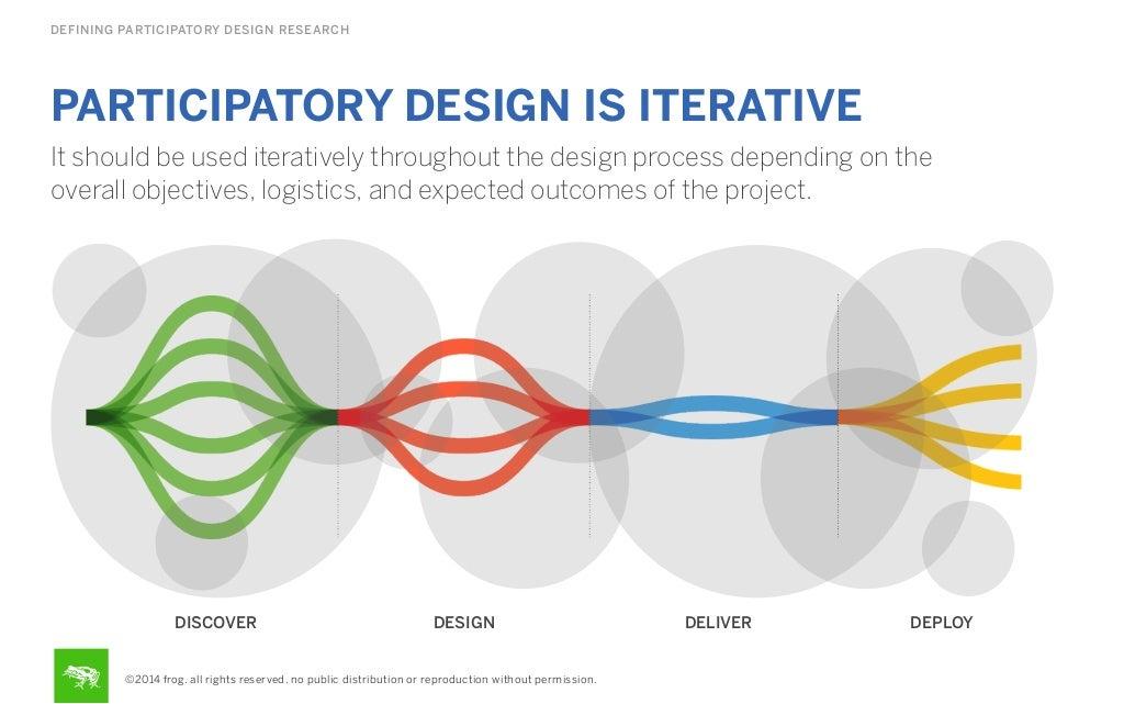 Iterative Graphic Design