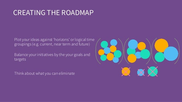Bring Your Roadmap to Life Product Camp Melbourne 2015 – The Road Map