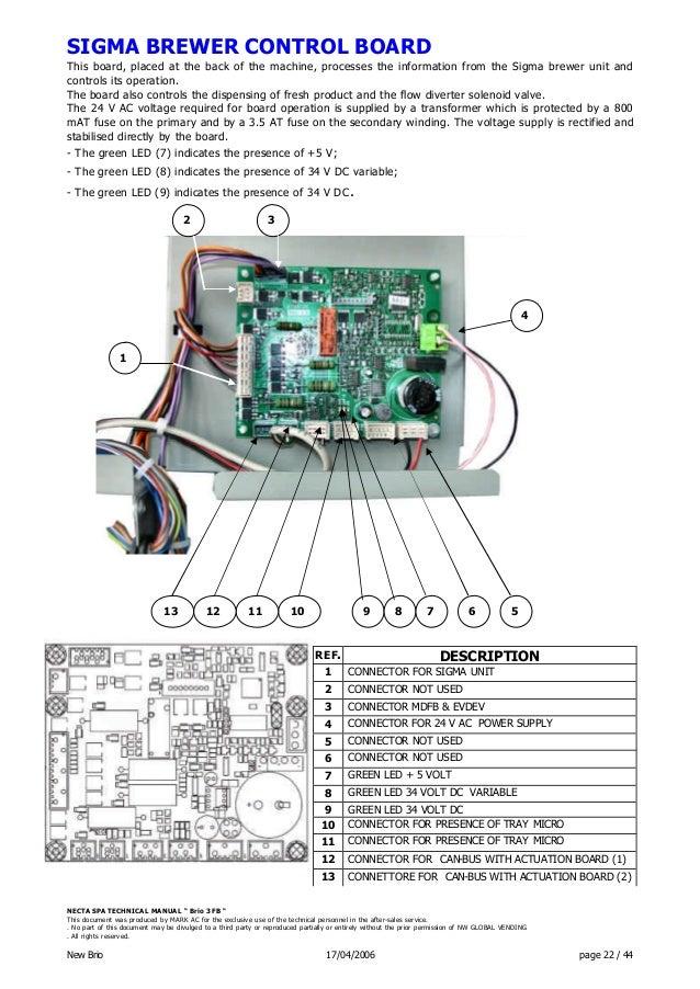 brio 3 service manual rh slideshare net Repair Manual Honda Cars Honda Aquatrax Owners Manual PDF
