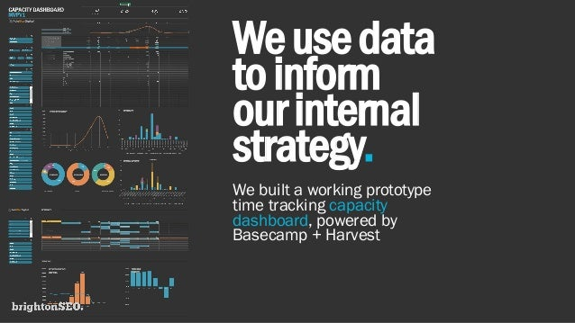 Weusedata toinform ourinternal strategy. We built a working prototype time tracking capacity dashboard, powered by Basecam...