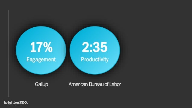17% Engagement 2:35 Productivity Gallup AmericanBureauofLabor