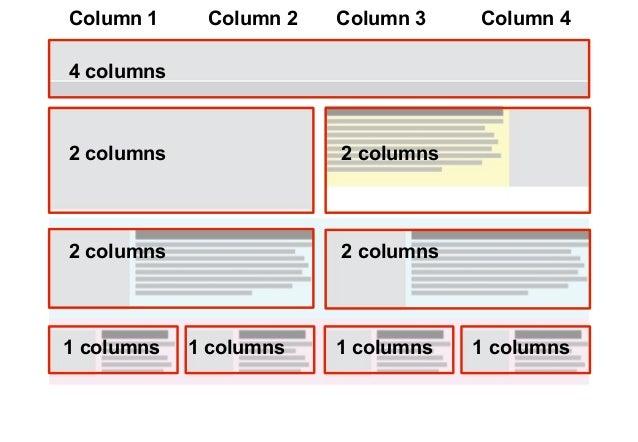 Css div class 28 images html css tutorial part 2 div for Html div class