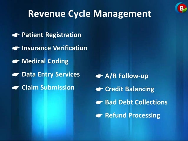 Bristol Healthcare Services Medical Billing And Coding Services