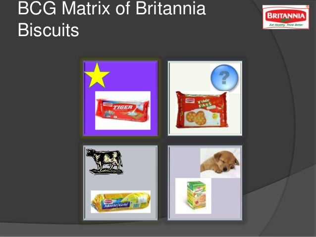 britannia marketing analysis How to write a pr plan: situation analysis, research and goals/strategy/objectives  creating new content marketing opportunities february.