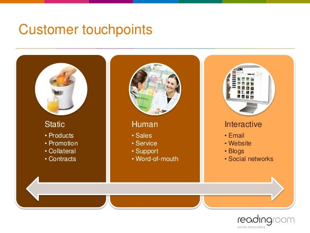 How to make a great user experience 1 Find out what to improve 2 Learn about your customers 3 Find out about touchpoints 4...