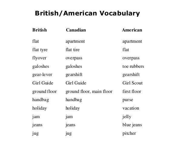British Versus American English...