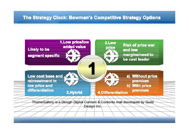 competitive strategies british airways Strategies to fight low-cost  operation will become more competitive as a result•your low cost  of british airways in terms of revenues—$2.