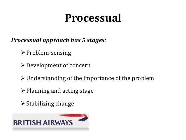 processual approach to strategy