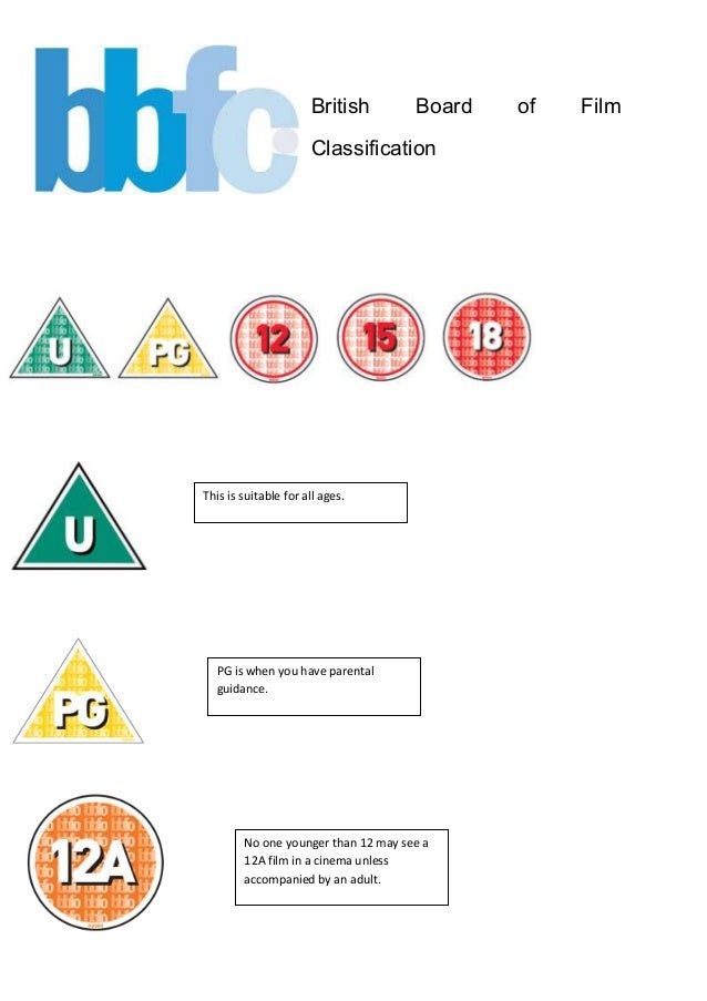 British  Board  Classification  This is suitable for all ages.  PG is when you have parental guidance.  No one younger tha...