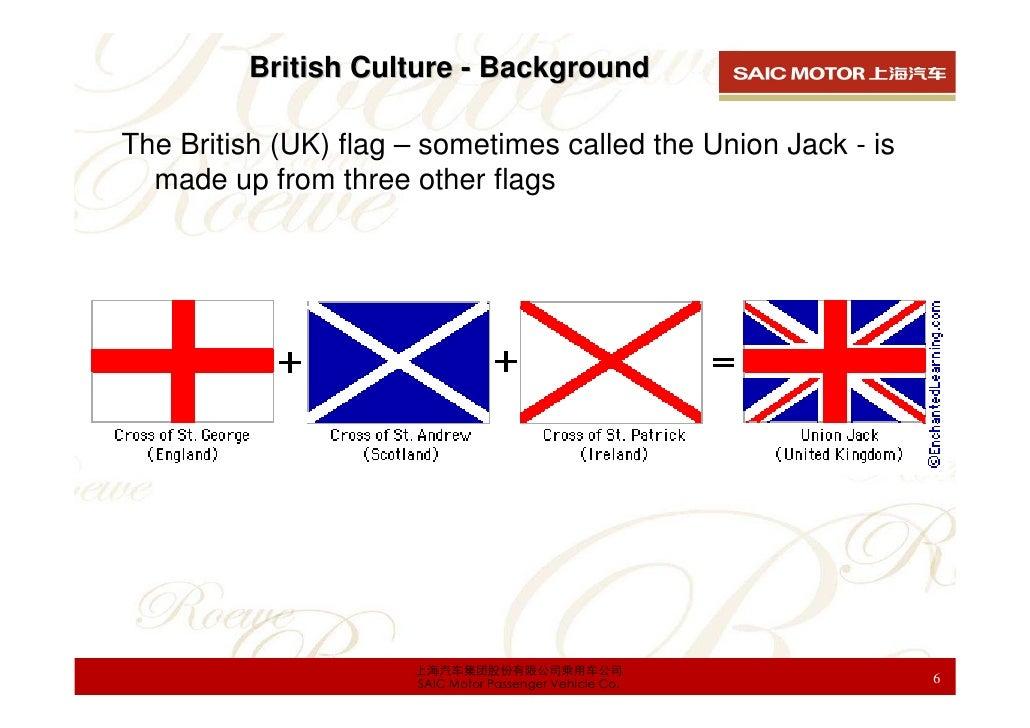Dating customs in britain