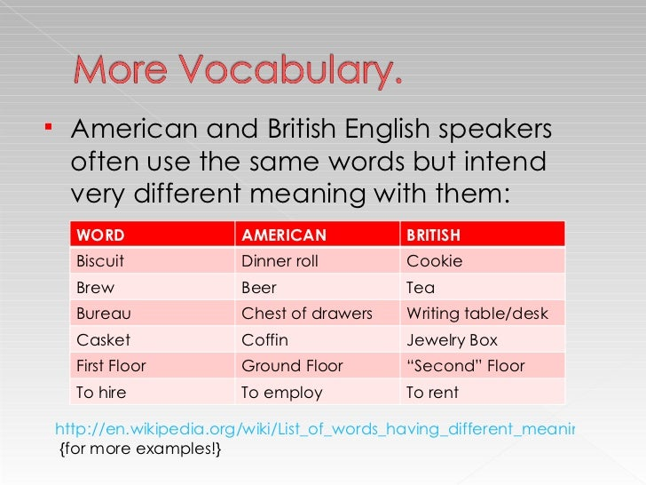 american and british english differences While there are plenty of other dialects of spoken english, american and british are the  british vs american english: how to  the differences,.