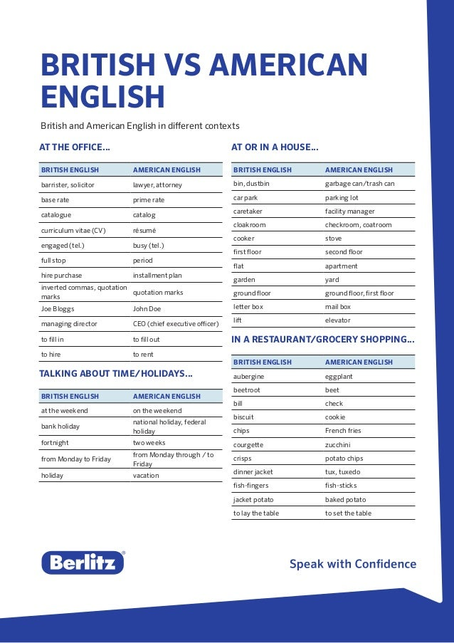 british cv vs american resume