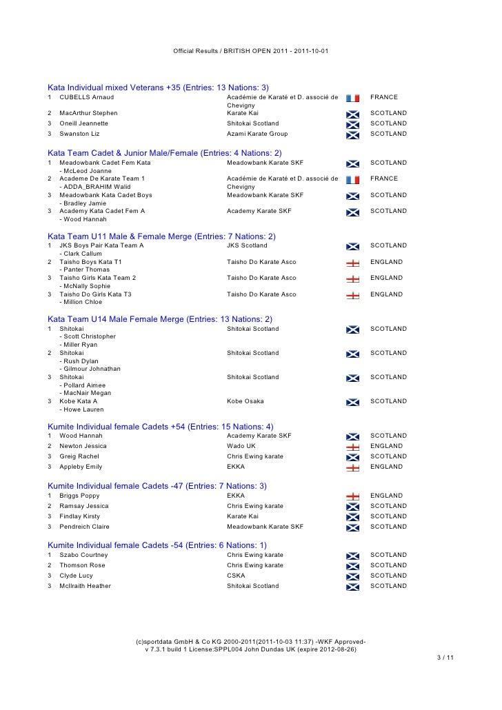 british open 2011 full results
