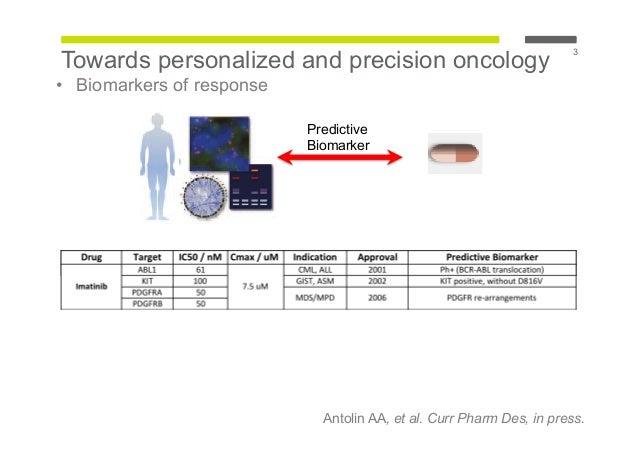 BPS Pharmacology 2016 Meeting - Albert Antolin Slide 3
