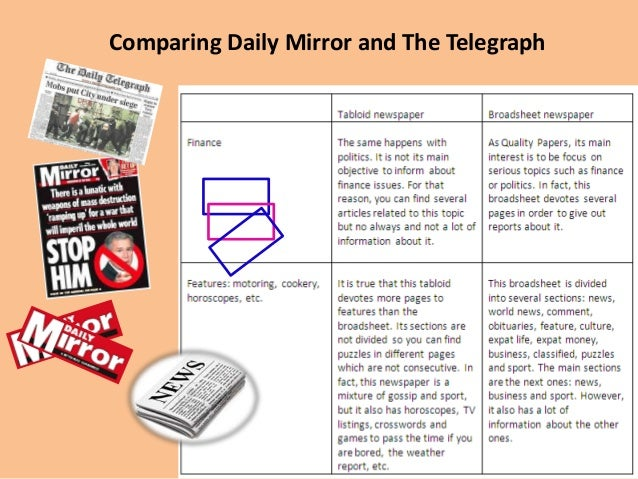 Comparing Daily Mirror and The Telegraph