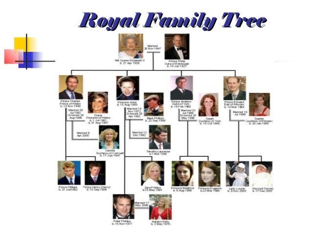 british royal family. Black Bedroom Furniture Sets. Home Design Ideas