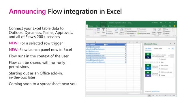 Build and extend applications for Office 365 with PowerApps