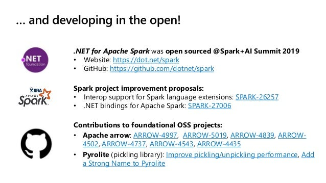 Building data pipelines for modern data warehouse with Apache® Spark™…