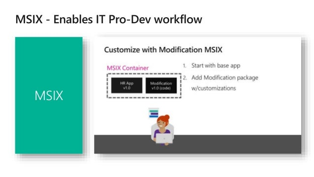 Modernizing Desktop Apps on Windows 10