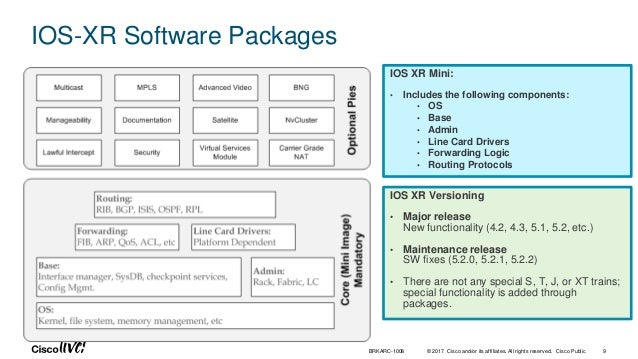 Cisco Live! :: Introduction to IOS XR for Enterprises and