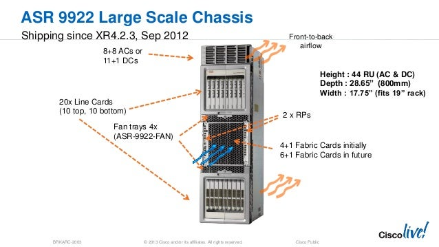 ASR903 ASR 903 Series Router Chassis Our stacks Cisco